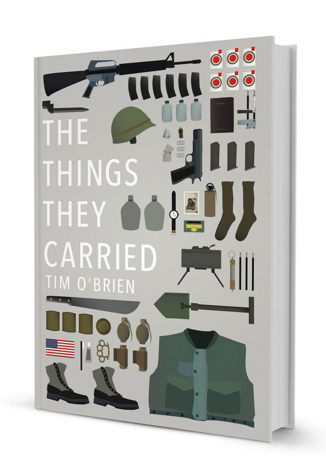 the things they carried reaction In tim o'brien's, the things they carried, embarrassment is prevalent  is the  reaction to fear, and is the coping mechanism of accepting the.